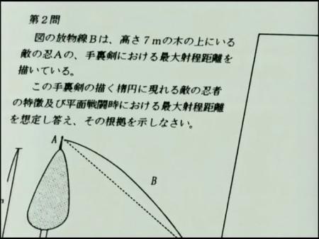 Problemas matemáticos complejos en Naruto