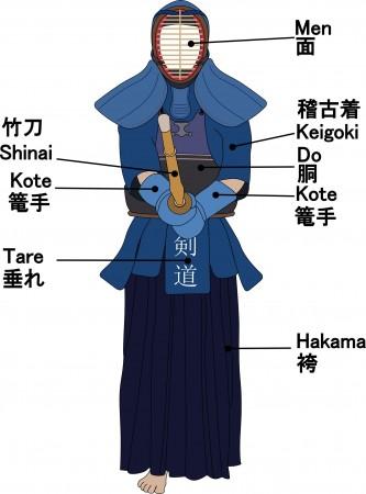 Caracteristicas principales del Kendo.