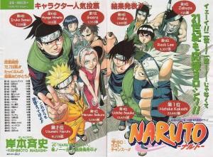 Naruto- La más popular del combo pactado