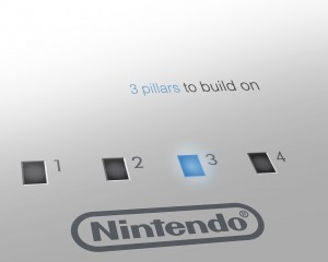Nintendo Revolution Wallpaper
