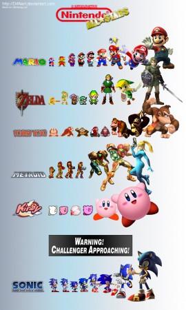evolución de personajes de videojuegos de Nintendo